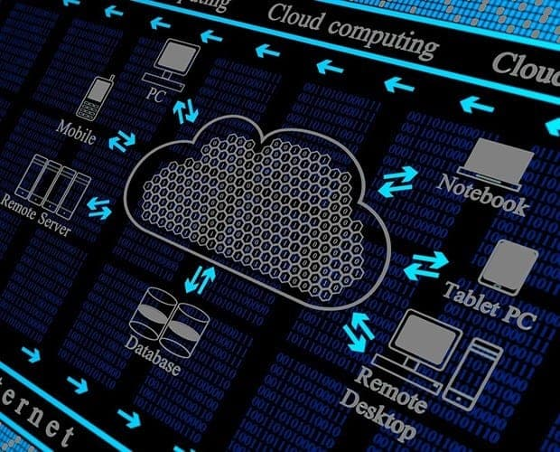 CV0-002: CompTIA Cloud+ (CV0-002) Training Course